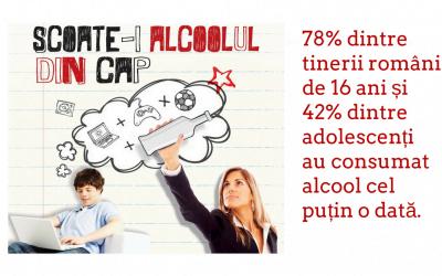 Minorii români, vulnerabili la alcool din pricina anturajului și băuturii ieftine – PressHub